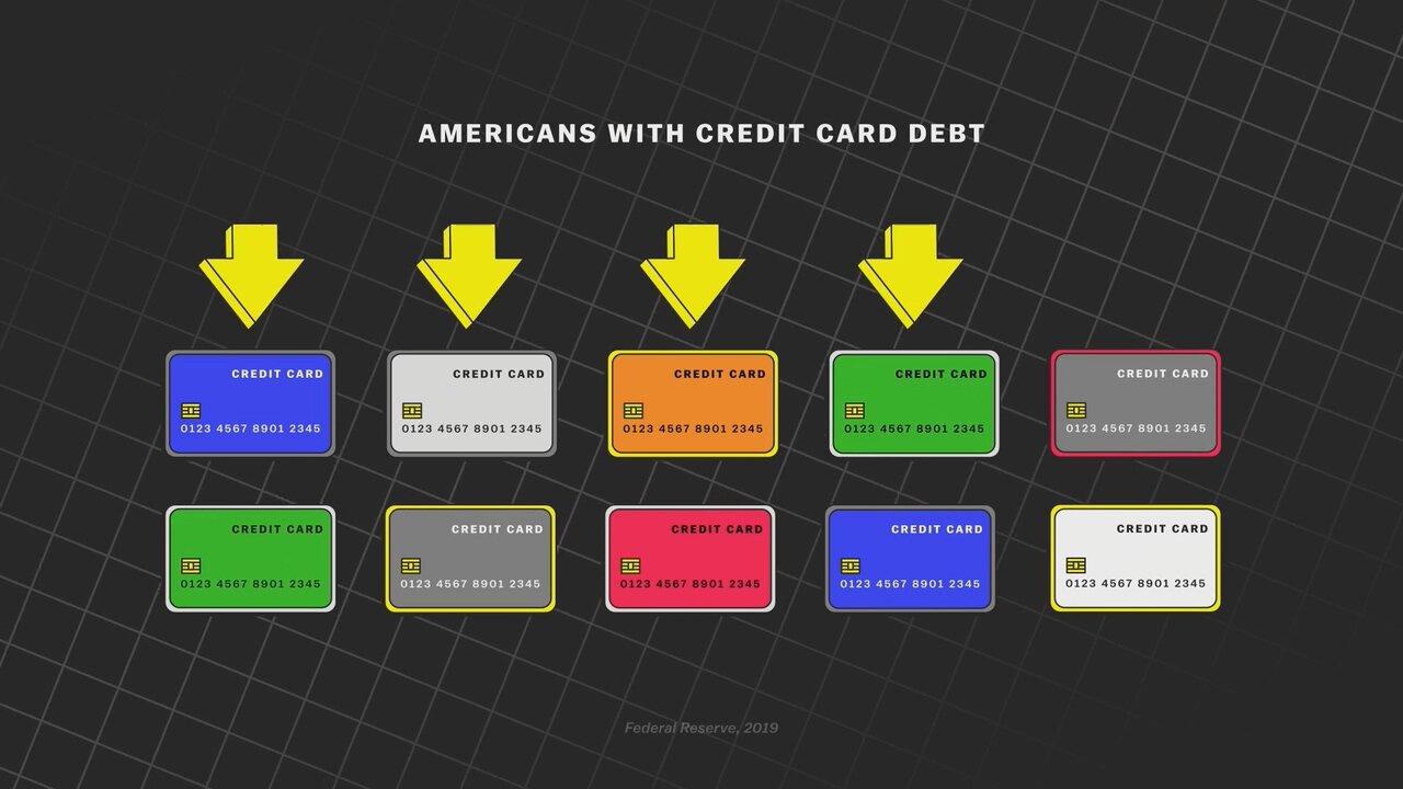 Чтобы вы поняли... деньги — s01e02 — Credit Cards