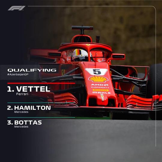 s2018e07 — Azerbaijan Grand Prix Qualifying Highlights