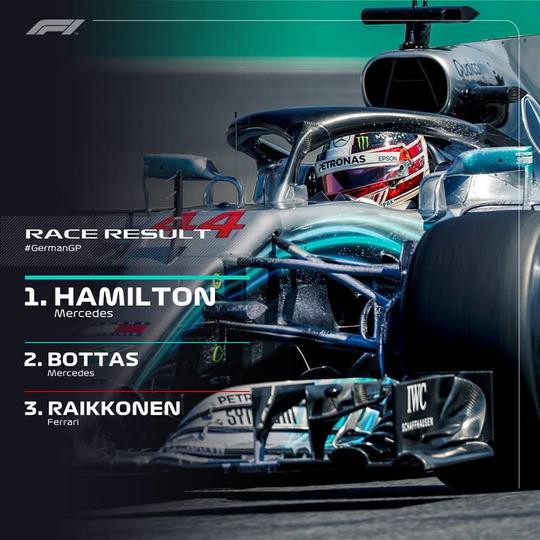 s2018e22 — German Grand Prix Highlights