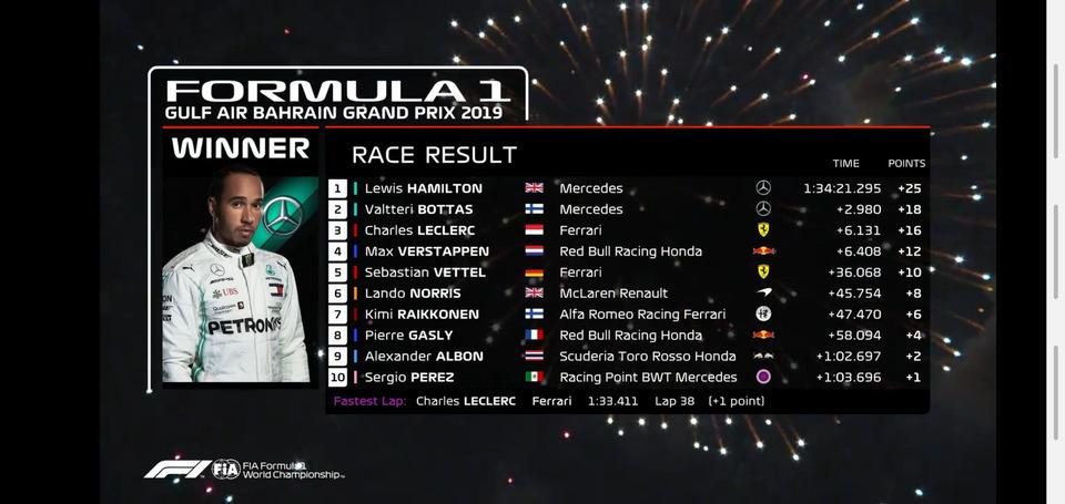 s2019e04 — Bahrain Grand Prix Highlights