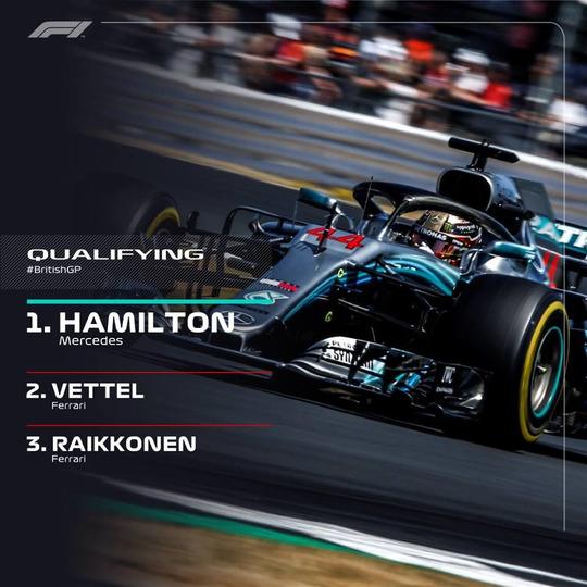 s2018e19 — British Grand Prix Qualifying Highlights