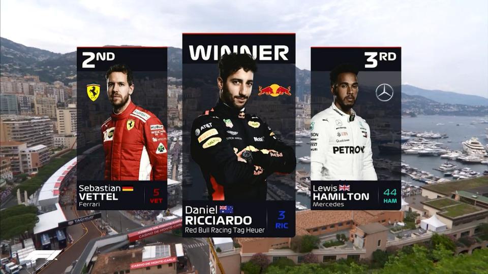 s2018e12 — Monaco Grand Prix Highlights