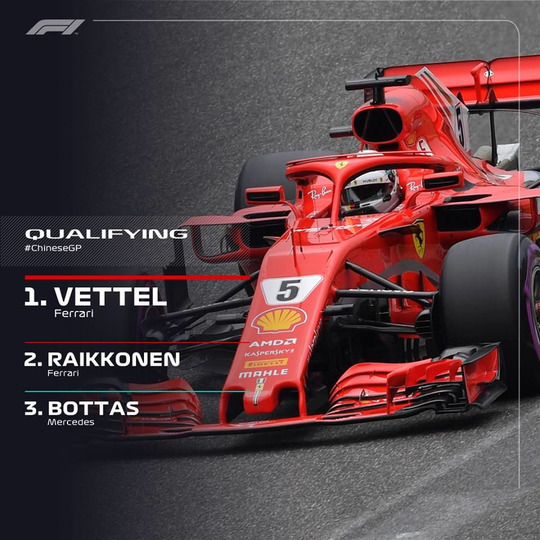 s2018e05 — Chinese Grand Prix Qualifying Highlights