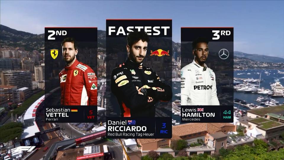 s2018e11 — Monaco Grand Prix Qualifying Highlights