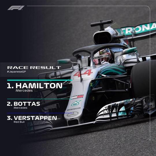 s2018e34 — Japanese Grand Prix Highlights