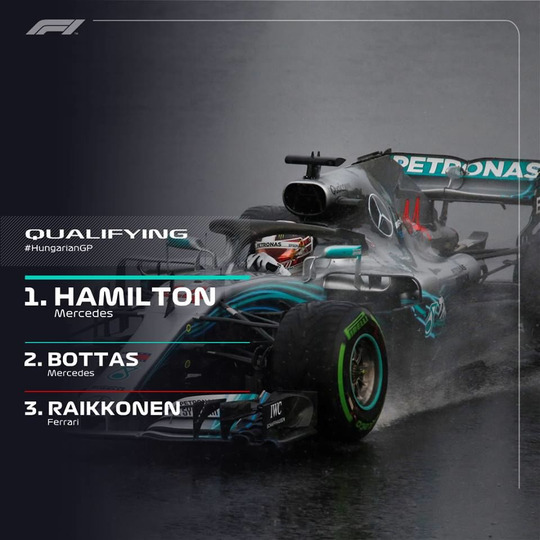 s2018e23 — Hungarian Grand Prix Qualifying Highlights