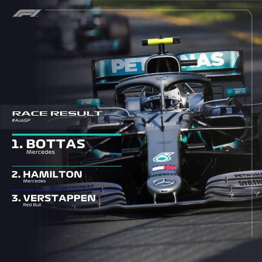 s2019e02 — Australian Grand Prix Highlights