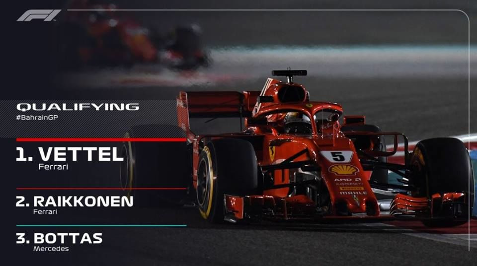 s2018e03 — Bahrain Grand Prix Qualifying Highlights