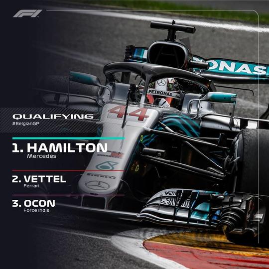 s2018e25 — Belgian Grand Prix Qualifying Highlights