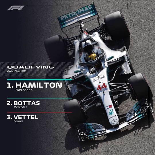 s2018e41 — Abu Dhabi Grand Prix Qualifying Highlights