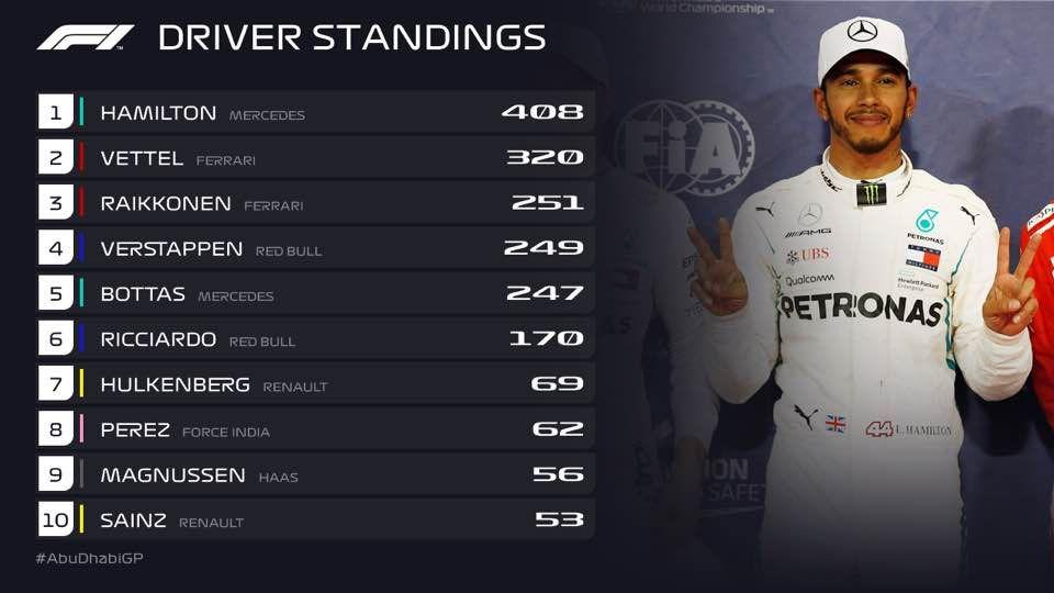 s2018e42 — Abu Dhabi Grand Prix Highlights