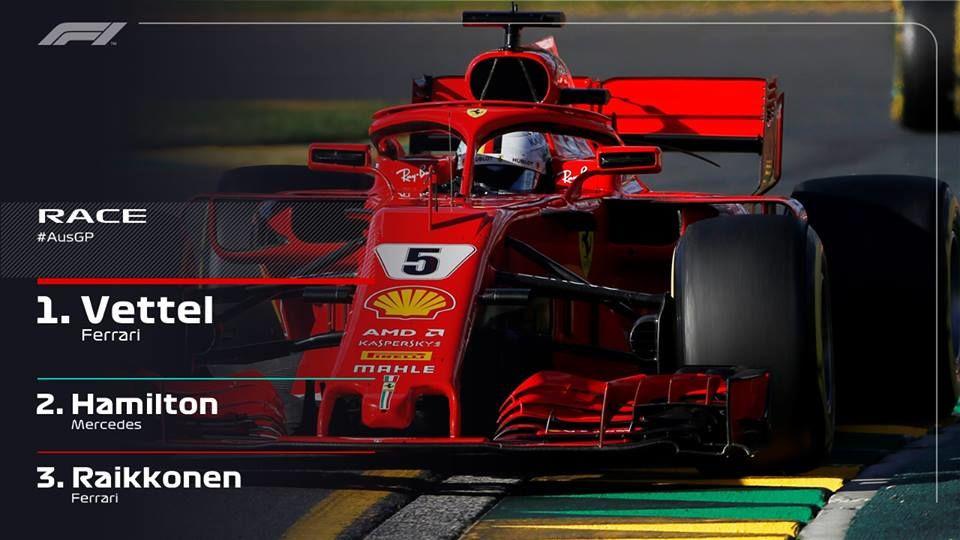 s2018e02 — Australian Grand Prix Highlights
