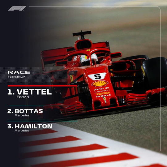 s2018e04 — Bahrain Grand Prix Highlights