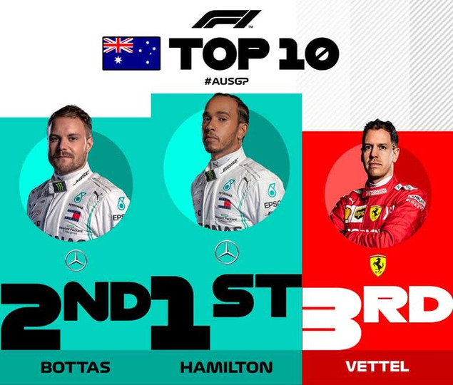 s2019e01 — Australian Grand Prix Qualifying Highlights