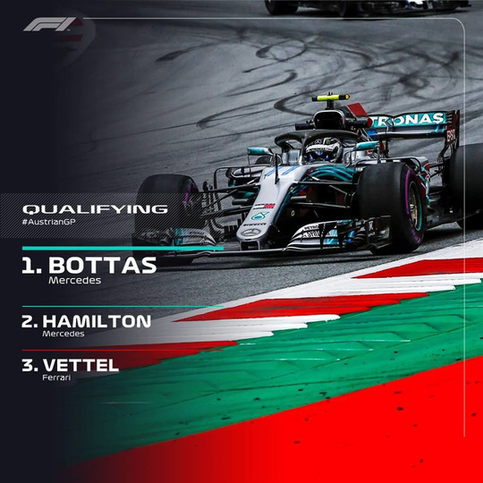 s2018e17 — Austrian Grand Prix Qualifying Highlights